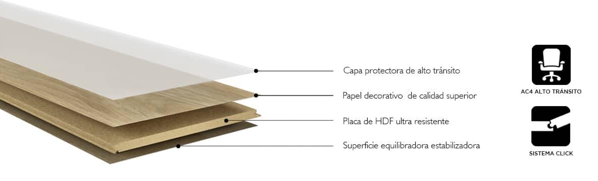 Tabla de pisos flotantes Samic Floor